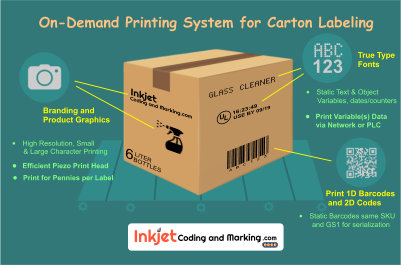 On-Demand Industrial Printing System for Corrugated Cartons - Packaging Technology
